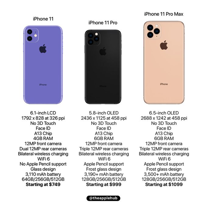 New iPhone 11 Release Date, Price and News