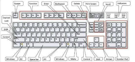 All the Windows 10 keyboard shortcuts