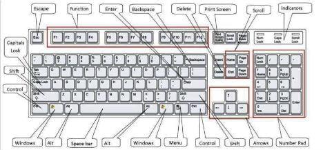 All the Windows 10 keyboard shortcuts